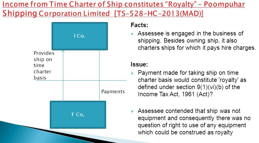Income from Time Charter of Ship constitutes Royalty – Poompuhar Shipping Corporation Limited [TS-528-HC-2013(MAD)]